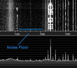 HDSDR Noise floor shown in blue.